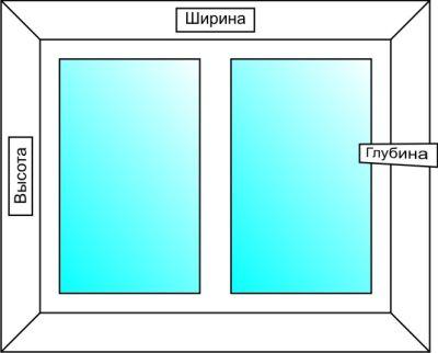 Замер окна, как правило производиться бесплатно